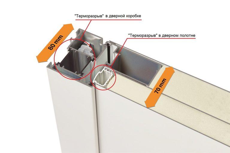 для металлической двери изоляция